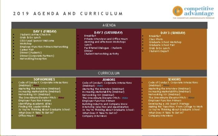 Curriculum and agenda
